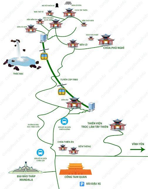 Bản đồ các địa điểm du lịch ở Tây Thiên